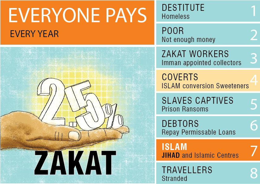 Buy halal pay zakat the mystery of fi sabi lillah sarah max 1060658015091564426617778531508537094905448n ccuart Image collections